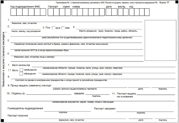 Сумма штрафа за несвоевременную замену паспорта