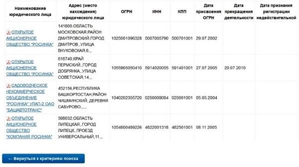 Реестр парковочных разрешений инвалидов санкт петербурга