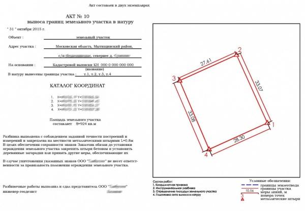 Акт выноса границ земельного участка в натуру (пример)