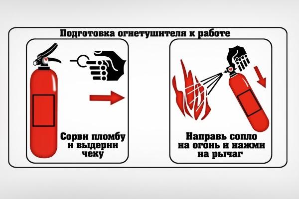 Схема о том, как пользоваться огнетушителем