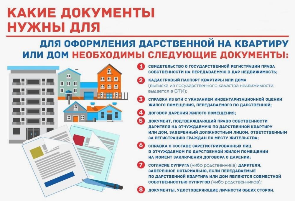 документы для регистрации договора дарения недвижимости